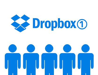 動画を家族や友達とオンラインで共有する方法 Dropboxの使い方(1)