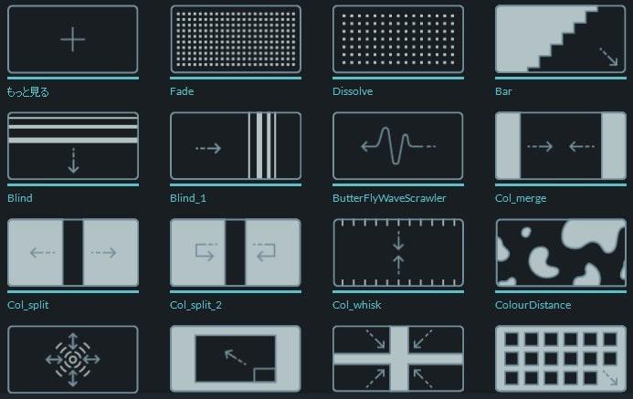 動画編集ソフト Filmora(フィモーラ)のトランジション