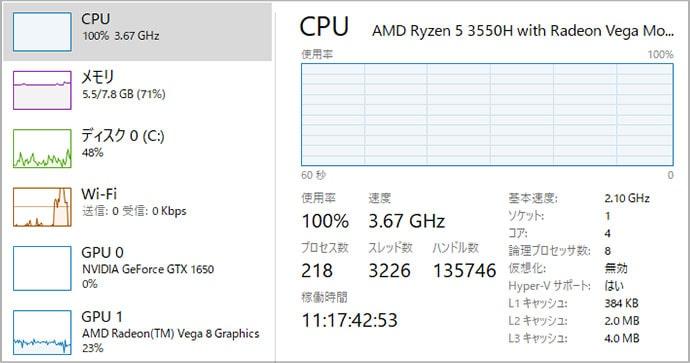 CPU使用率 ASUSノートパソコンTUF Gaming FX505DT