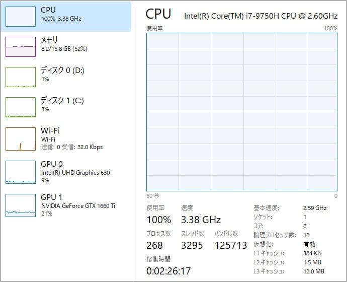 CPU使用率 dell G5 15