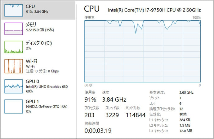 CPU使用率 マウスコンピューターノートパソコンDAIV-NG5520M1-M2S5