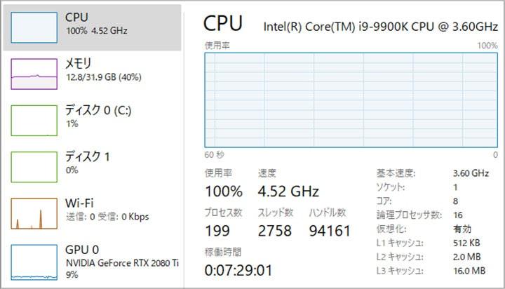 CPU使用率 HPデスクトップパソコンOMEN by HP Obelisk Desktop 875-1090jp