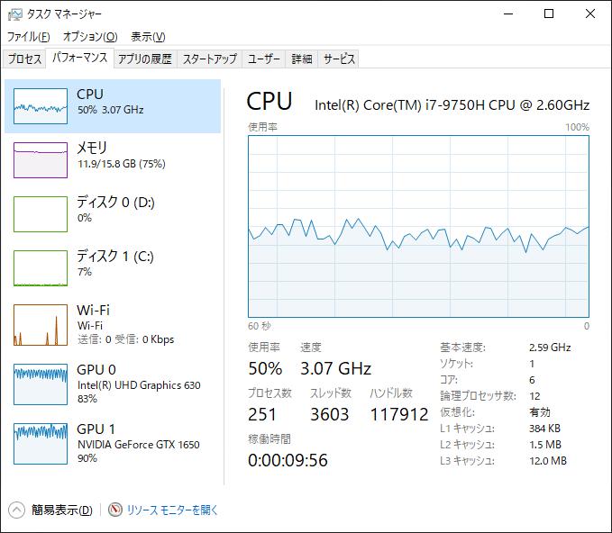 CPU使用率 Dell G3 15