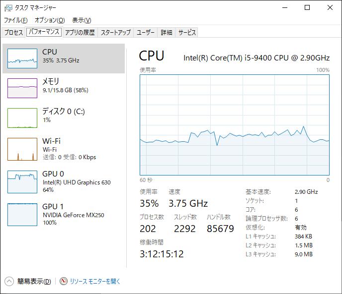 CPU使用率 マウスノートパソコンDAIV 5D