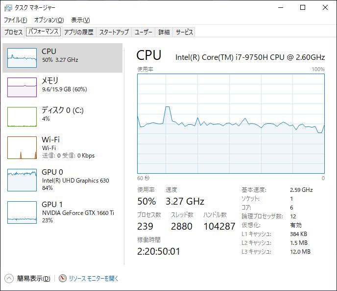 CPU使用率 ASUSノートパソコンROG Strix G G531GU
