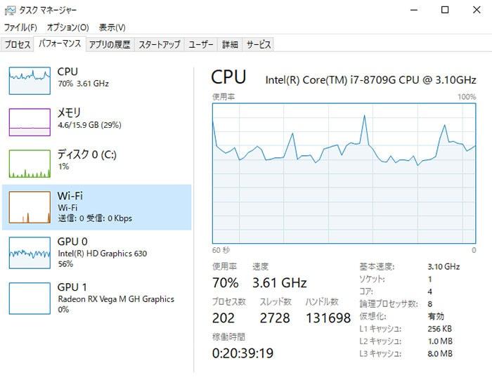 CPU使用率 マウスコンピューターノートパソコンDAIV 3N