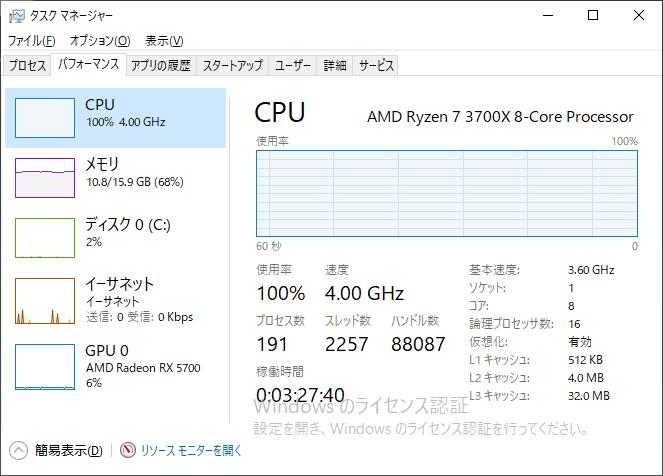CPU使用率 マウスコンピューターノートパソコンDAIV A7
