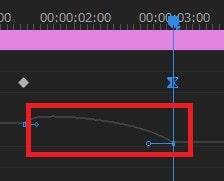イーズイン 時間補間法の使い方 Adobe Premiere Proの使い方