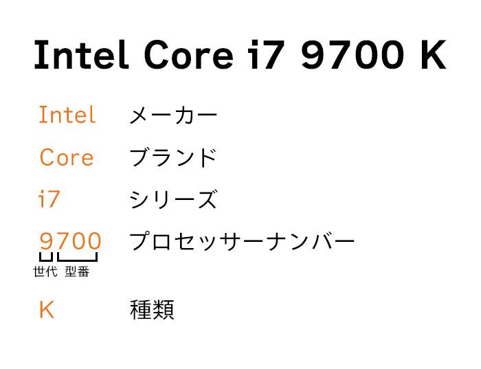 CPUの表記見方